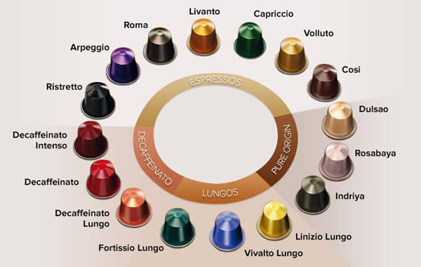 Nespresso USA Intensity 5 cup size orders